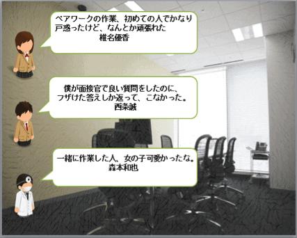 mirai3 - 2013年瑞木祭体験型ゲーム「みらい郵便」の活動記録