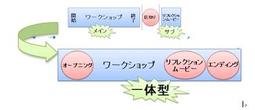 スクリーンショット 2015-02-10 10.59.24