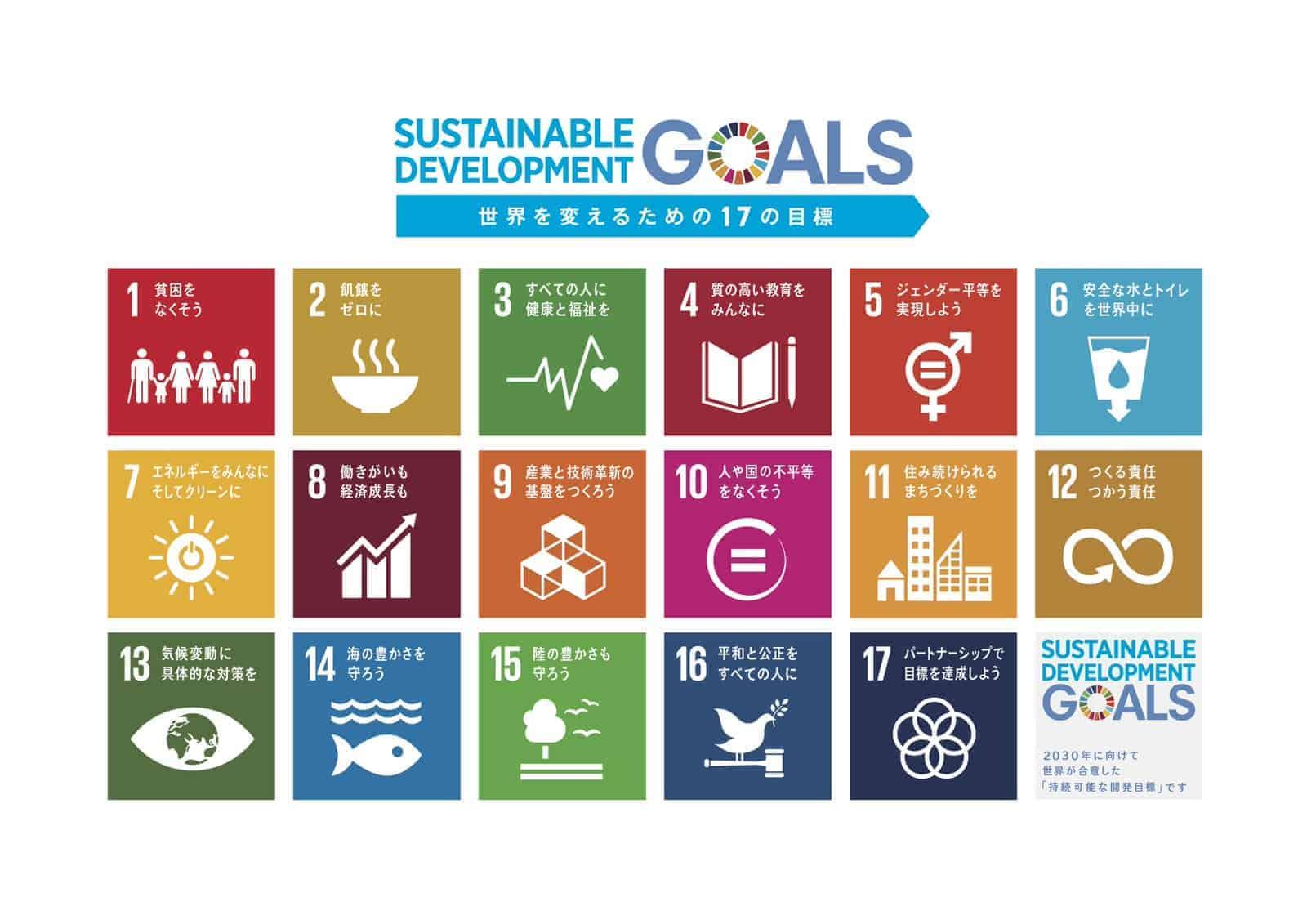 2017年橋本ゼミのテーマは、SDGs(持続可能な開発目標)です