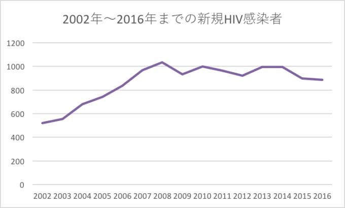 2b530e80c7d0de90885e285c5d798063 1 680x409 - 【SDGs目標3】感染症の問題は日本では関係ない?
