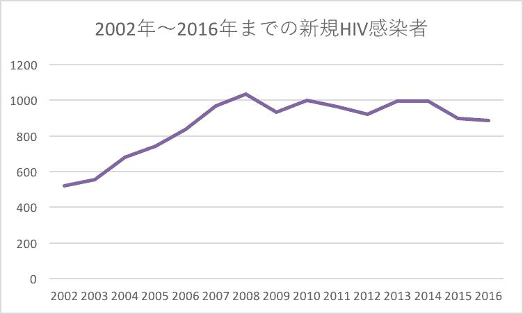 2b530e80c7d0de90885e285c5d798063 1 - 【SDGs目標3】感染症の問題は日本では関係ない?